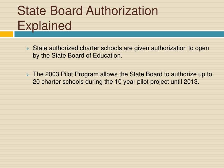 State Board Authorization Explained