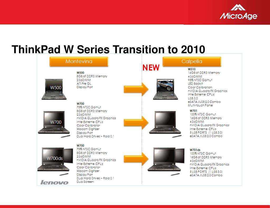ThinkPad W Series Transition to 2010