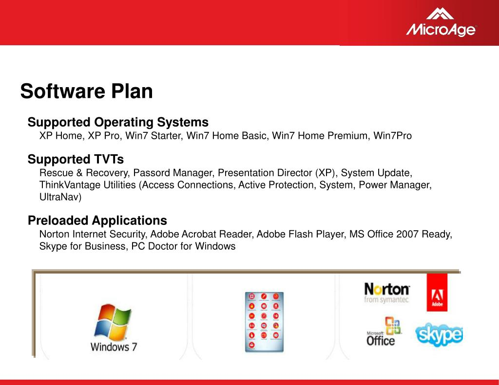 Software Plan