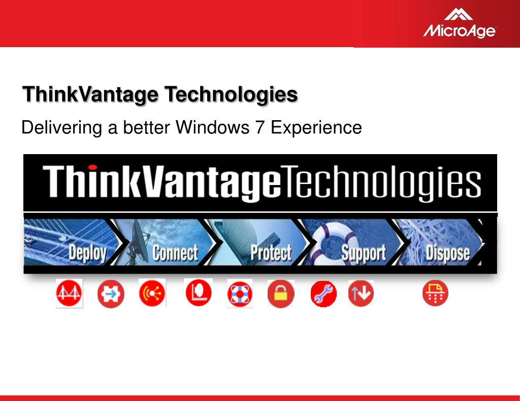 ThinkVantage Technologies