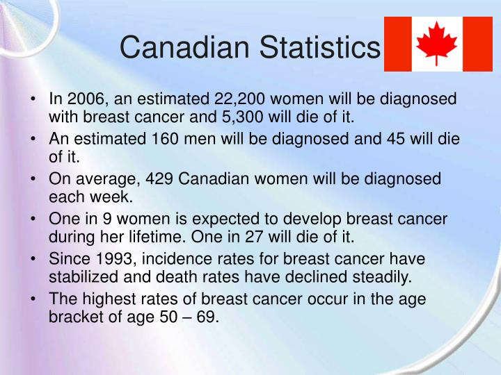 cancer breast what canadian is