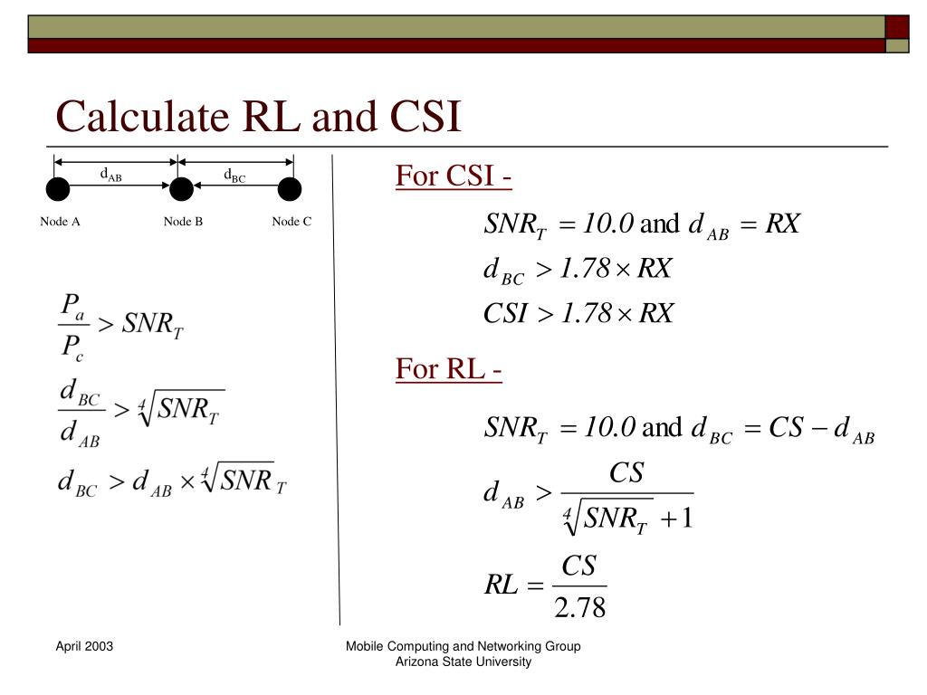 Calculate RL and CSI