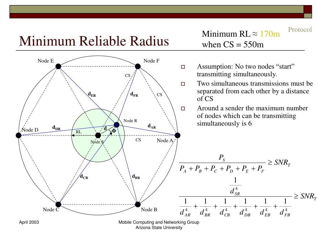 Minimum Reliable Radius
