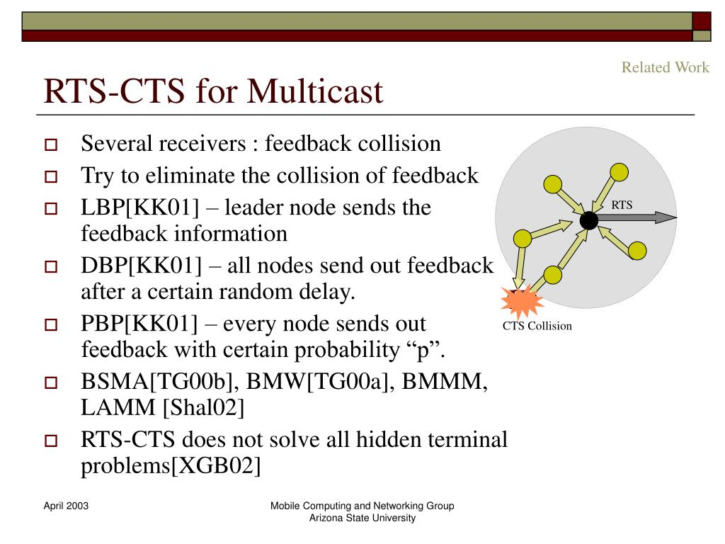 RTS-CTS for Multicast