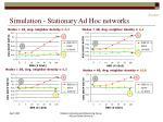 simulation stationary ad hoc networks