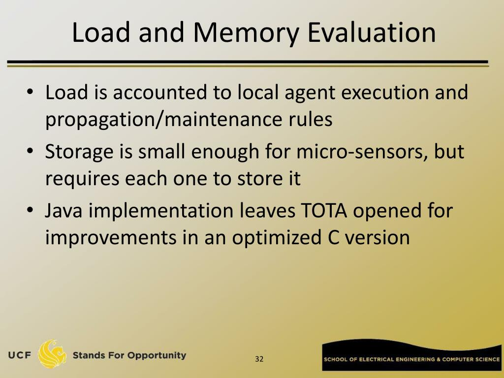 Load and Memory Evaluation