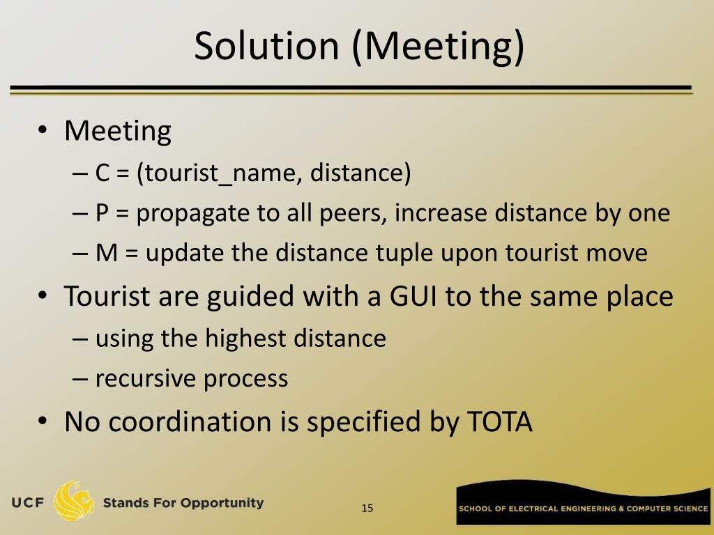 Solution (Meeting)