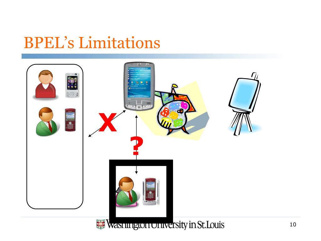 BPEL's Limitations