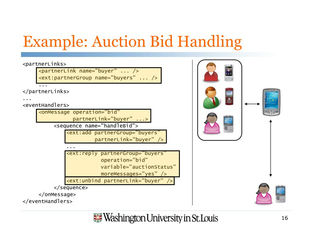 Example: Auction Bid Handling