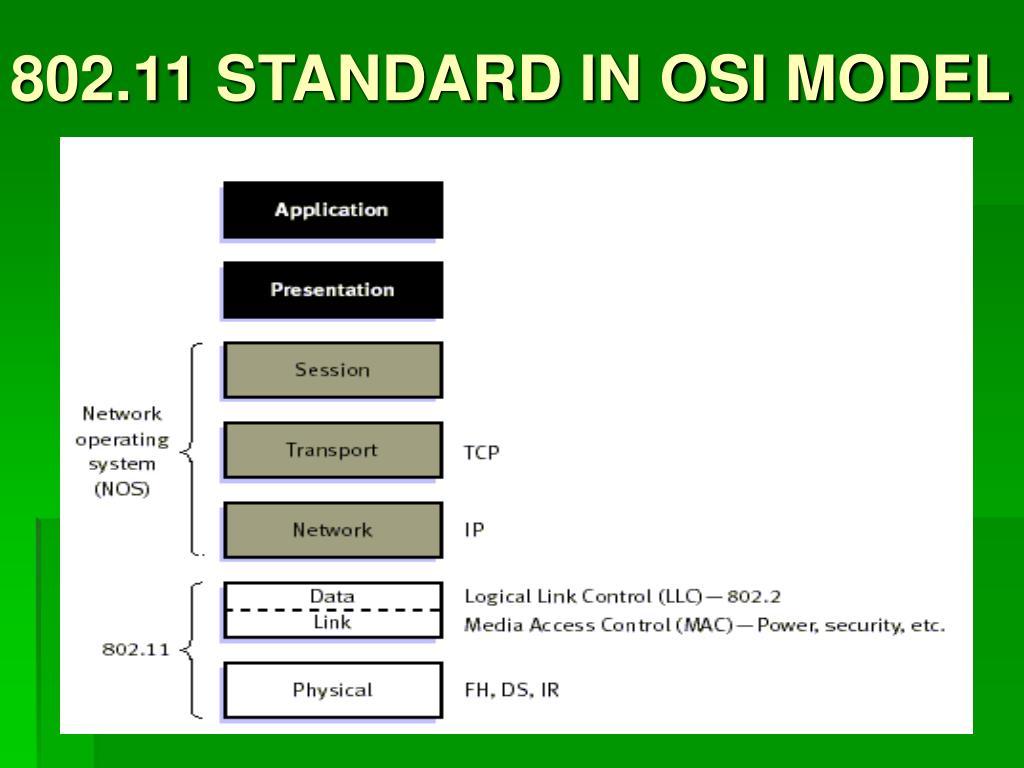 802.11 STANDARD IN OSI MODEL