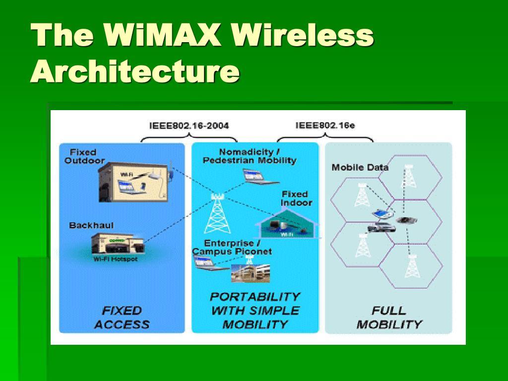 The WiMAX Wireless Architecture