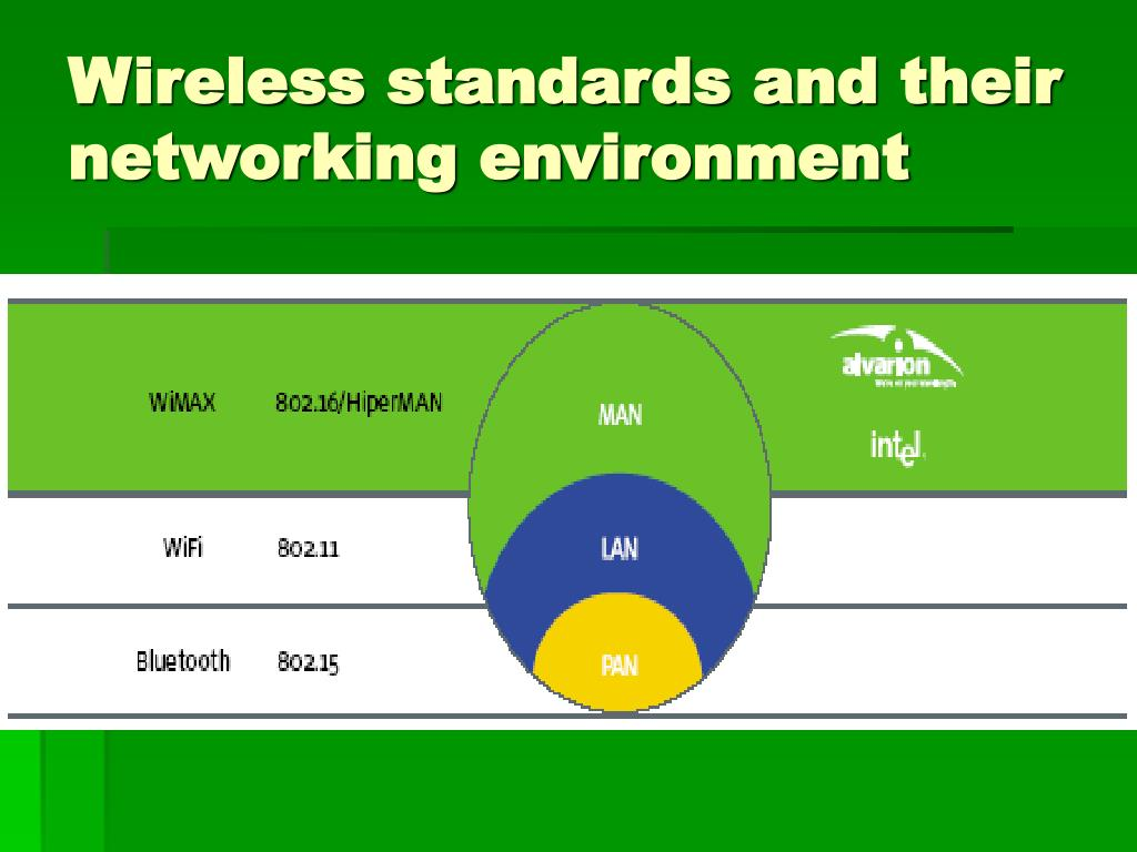 Wireless standards and their networking environment