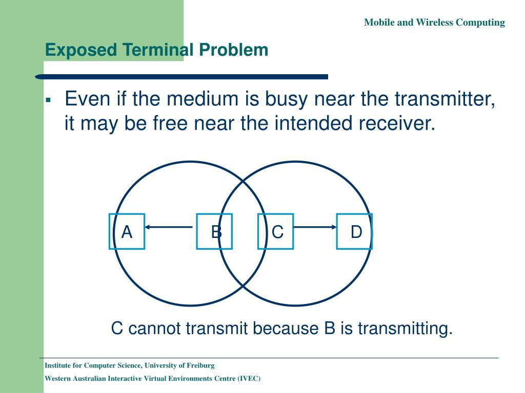 Exposed Terminal Problem