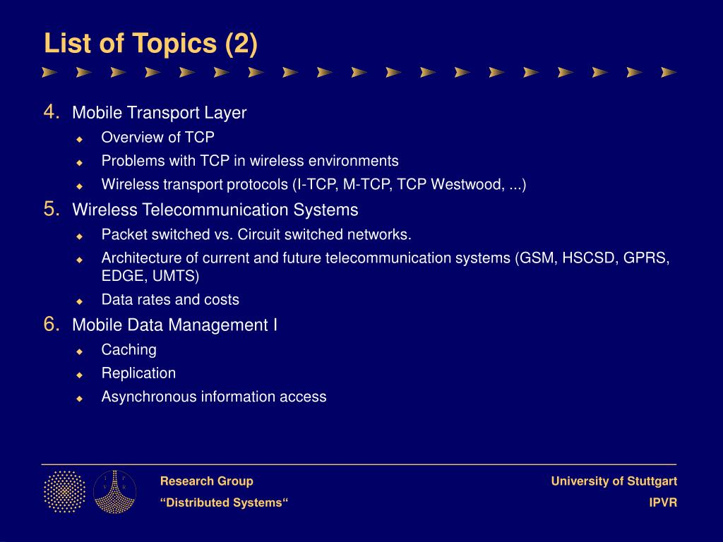 List of Topics (2)