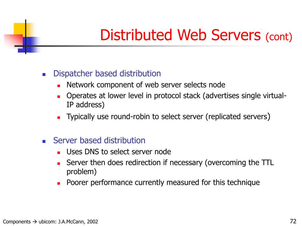 Distributed Web Servers