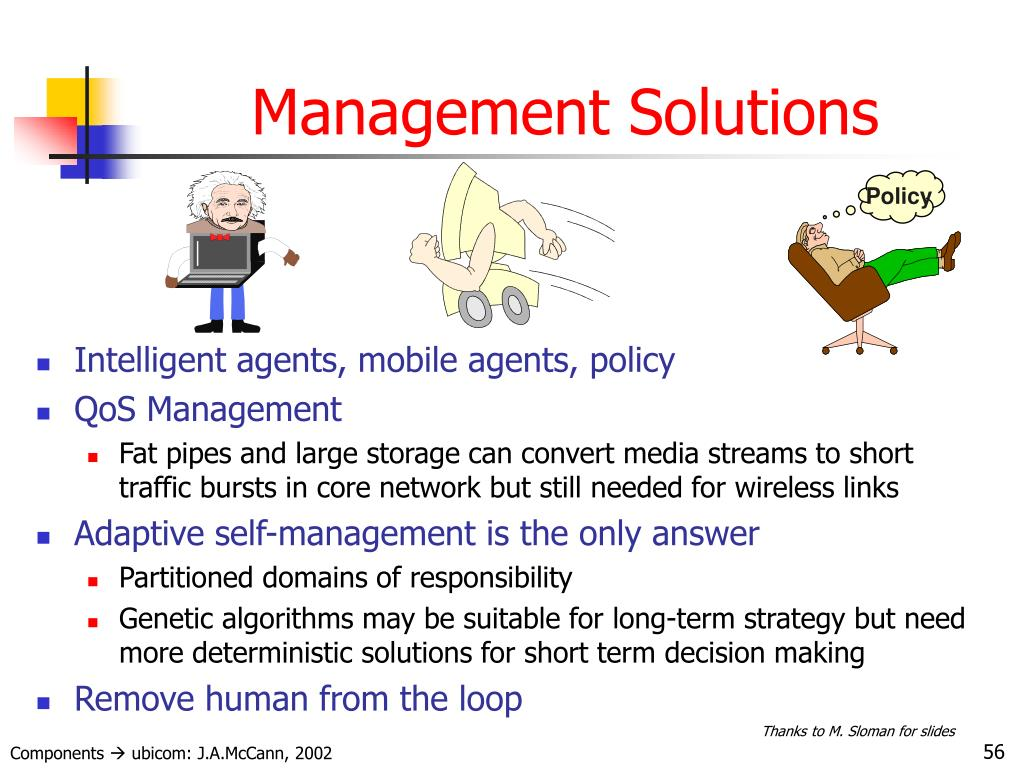 Management Solutions