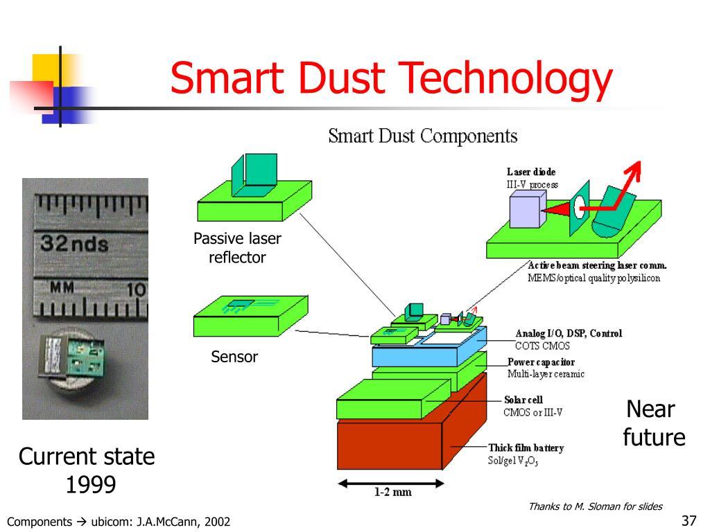 Smart Dust Technology