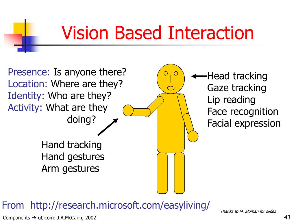 Vision Based Interaction