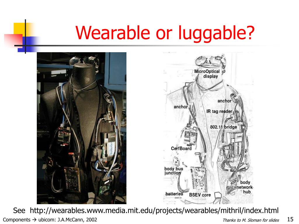 Wearable or luggable?