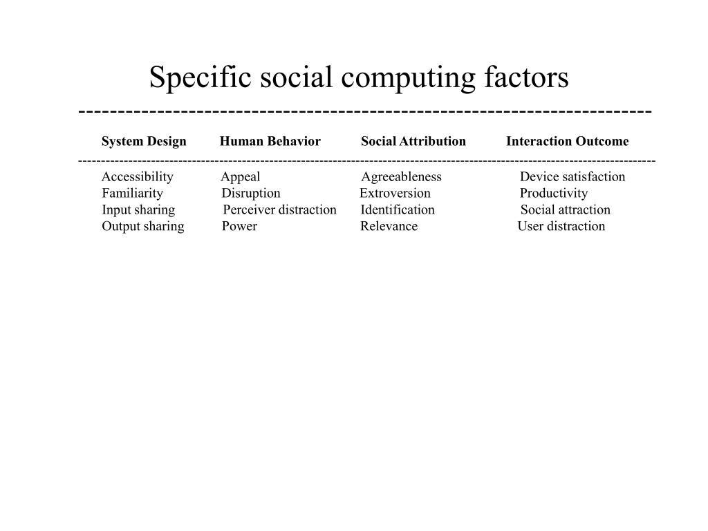 Specific social computing factors