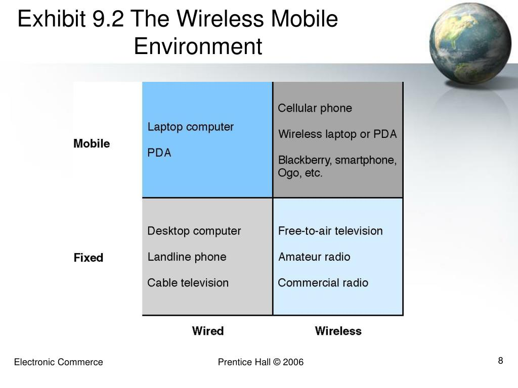 Exhibit 9.2 The Wireless Mobile 			  Environment