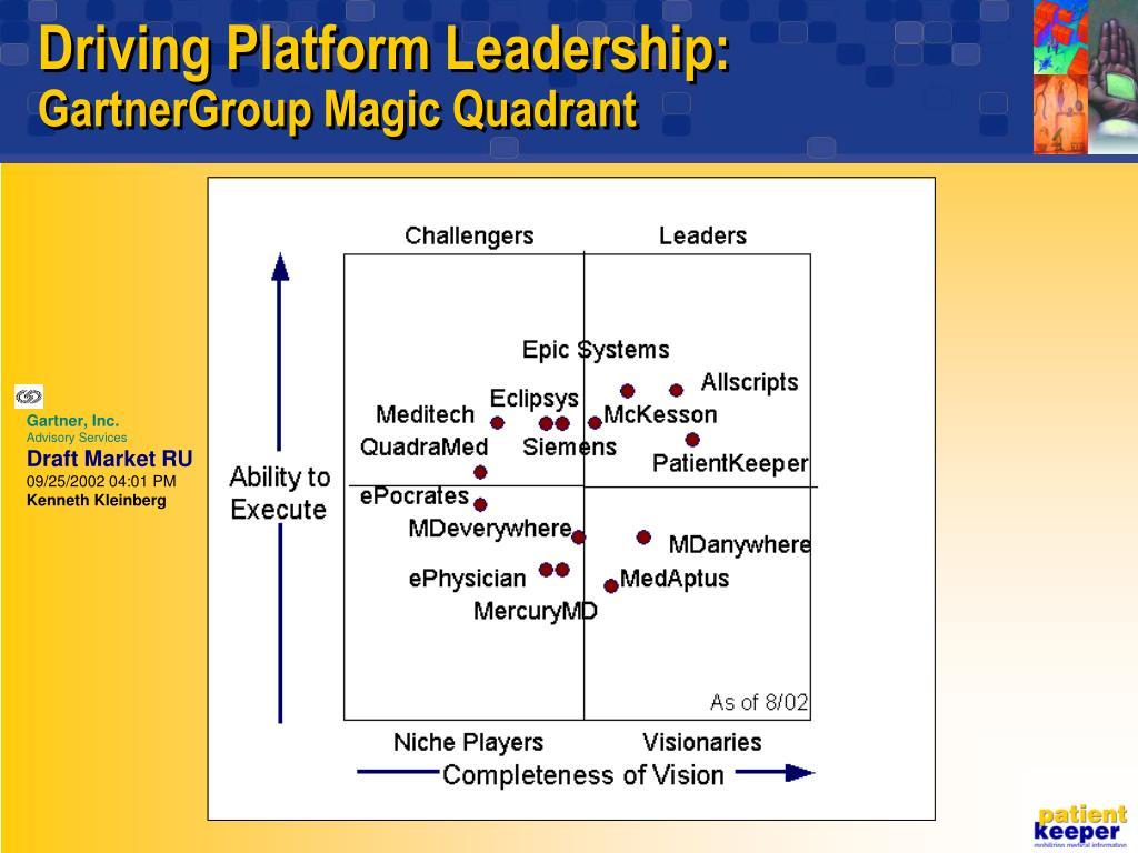 Driving Platform Leadership: