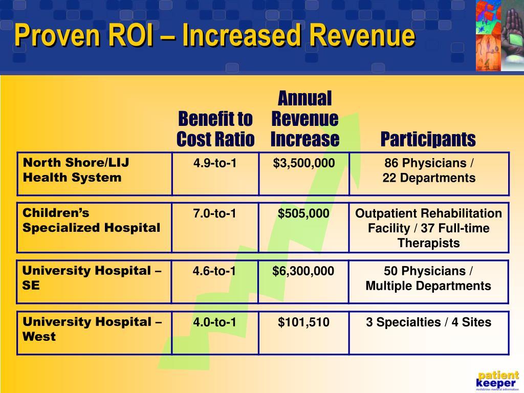 Proven ROI – Increased Revenue