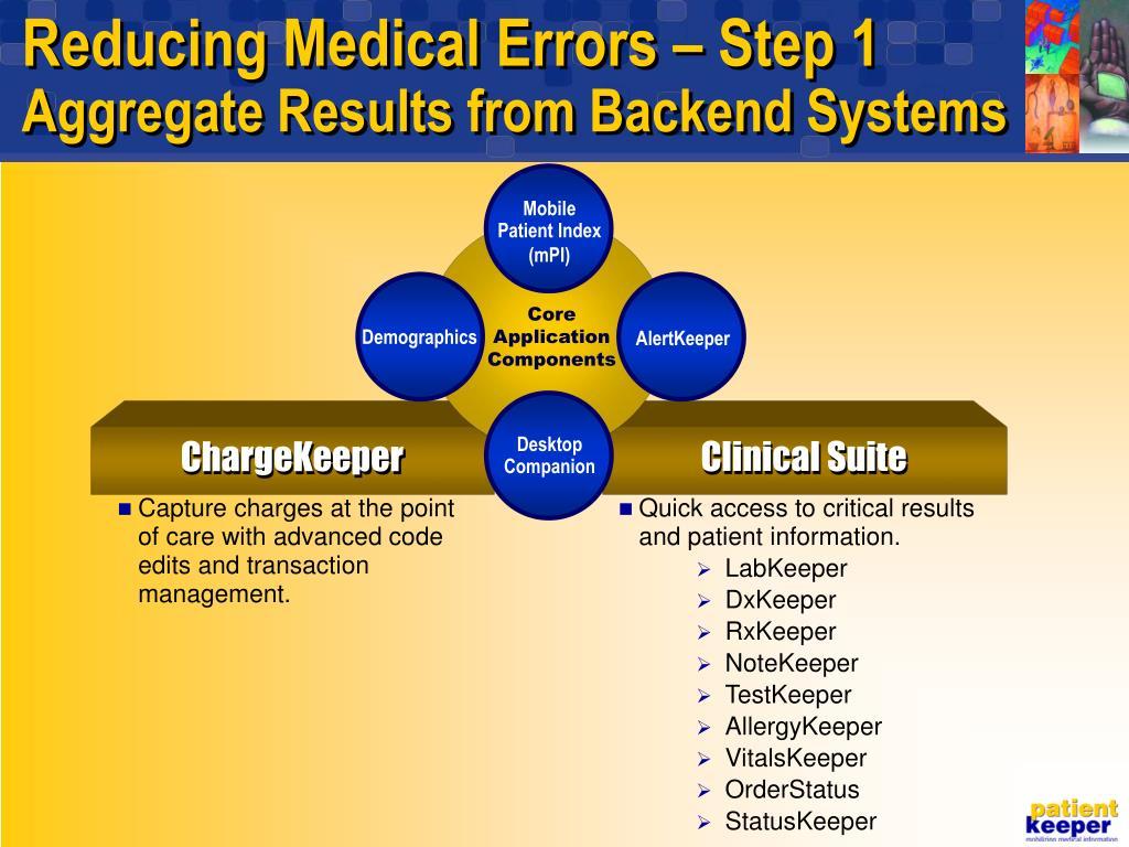 Reducing Medical Errors – Step 1