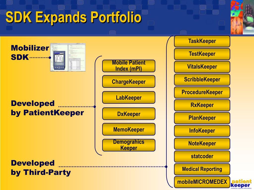 SDK Expands Portfolio