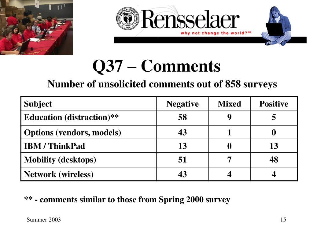 Q37 – Comments