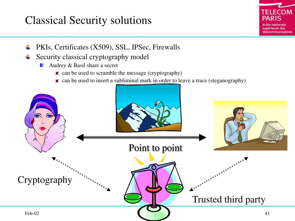 Classical Security solutions