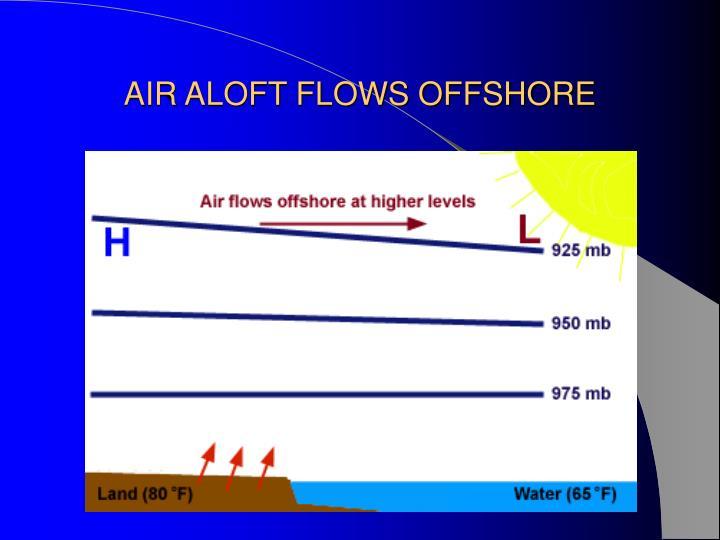AIR ALOFT FLOWS OFFSHORE