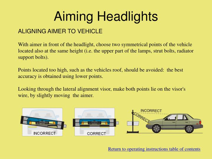 Aiming Headlights