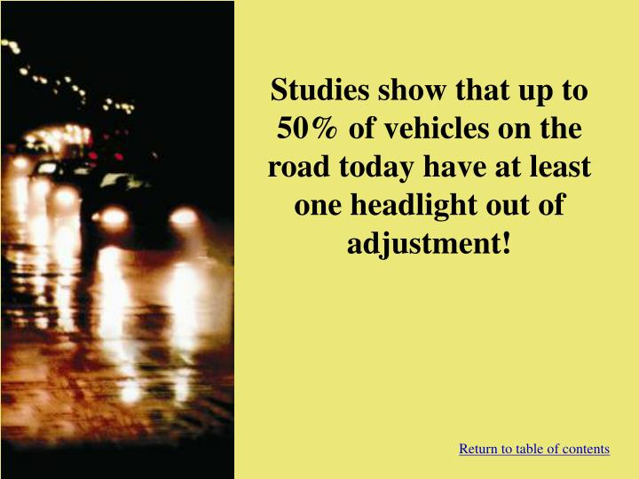 Studies show that up to 50% of vehicles on the road today have at least one headlight out of adjustment!