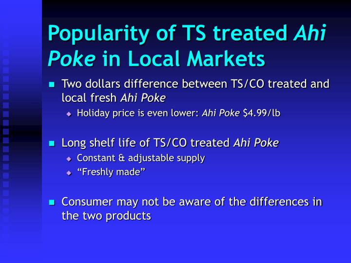 Popularity of TS treated