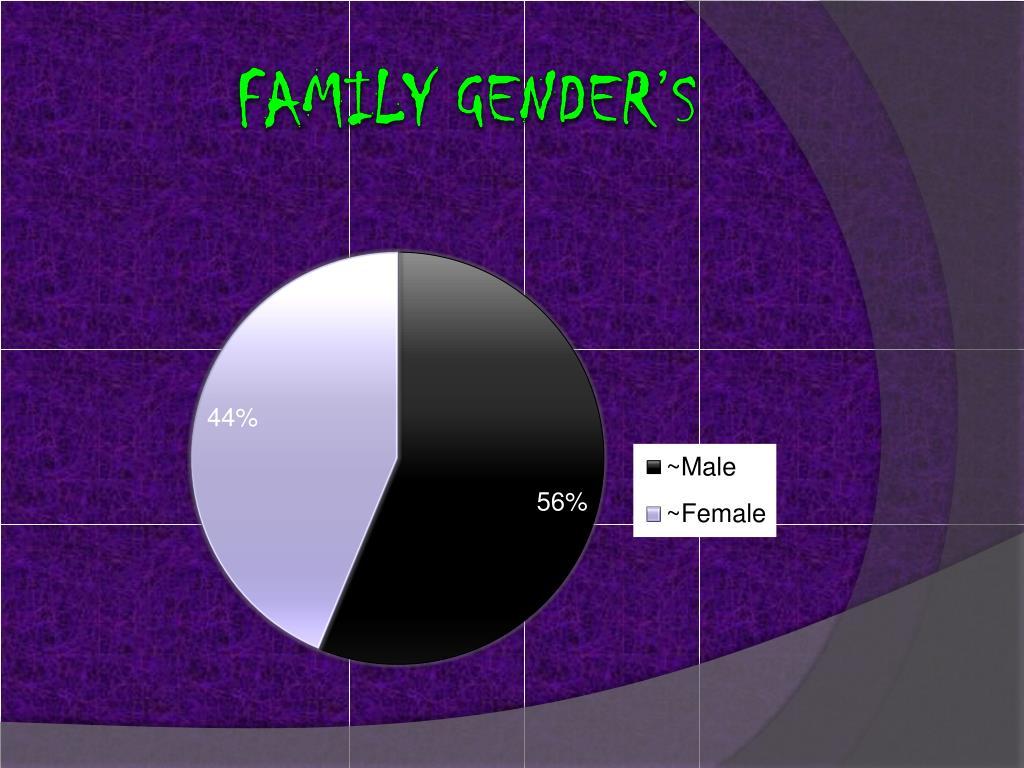 Family Gender's