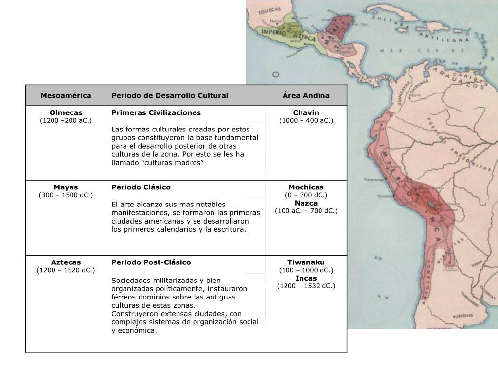Raíces Históricas de Chile   U 1/