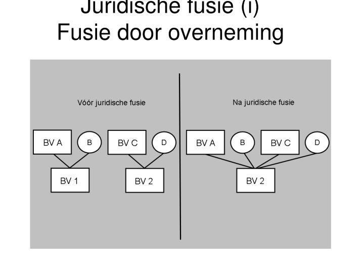 Juridische fusie (i)