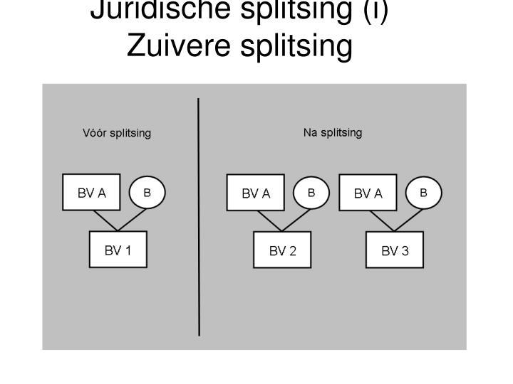 Juridische splitsing (i)