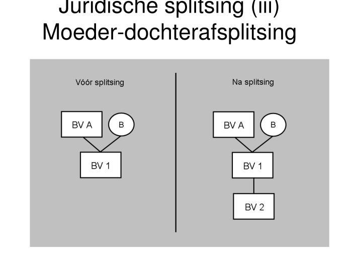 Juridische splitsing (iii)