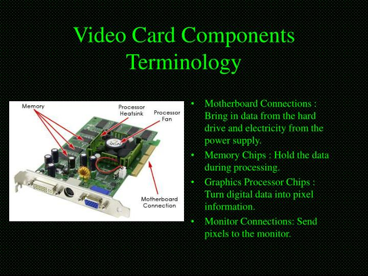 Video Card Components Terminology