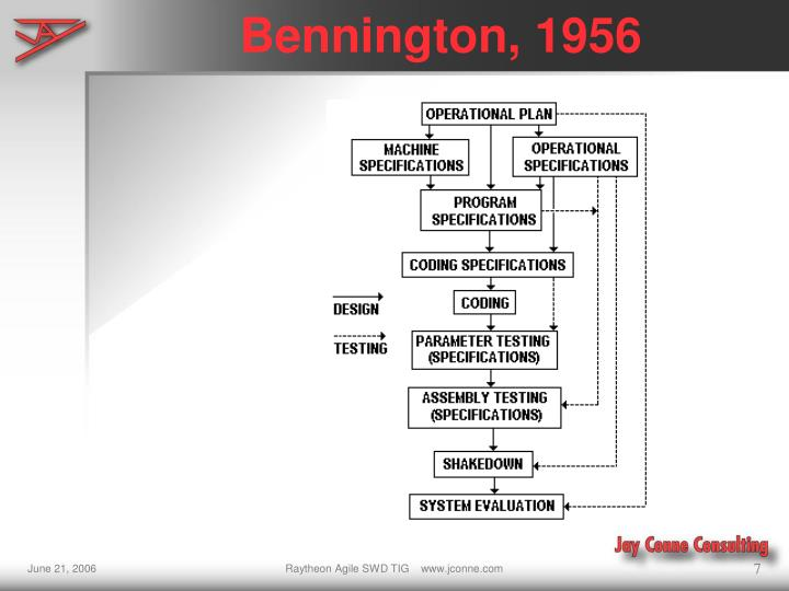 Bennington, 1956