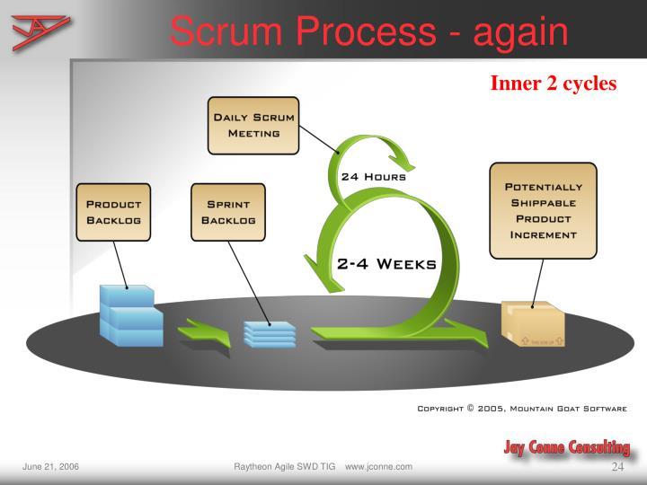 Scrum Process - again