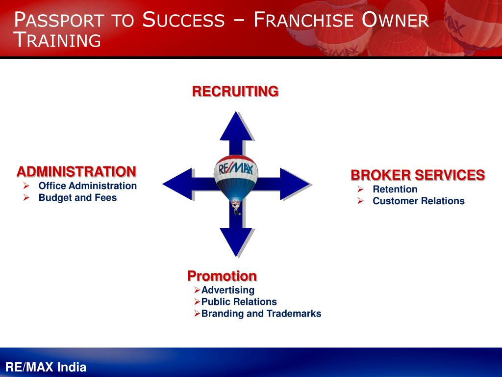 Passport to Success – Franchise Owner Training