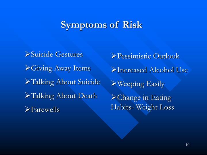 Symptoms of Risk