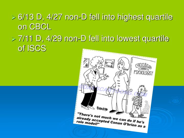 6/13 D, 4/27 non-D fell into highest quartile on CBCL