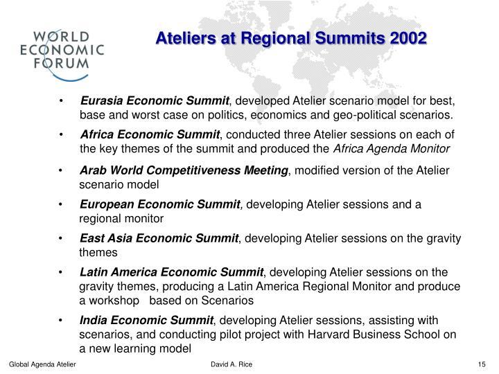 Ateliers at Regional Summits 2002