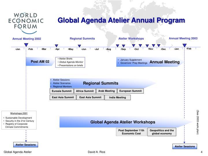 Global Agenda Atelier Annual Program
