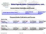 global agenda atelier communications cont3