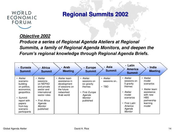 Regional Summits 2002